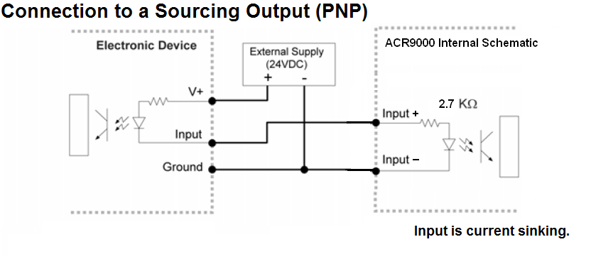 Pnp Circuit Diagram | 24vdc Wiring Wiring Diagram