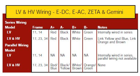 Magnificent Hv Lv Step Motor Wiring Electromechanical Knowledge Base Wiring Database Numdin4X4Andersnl