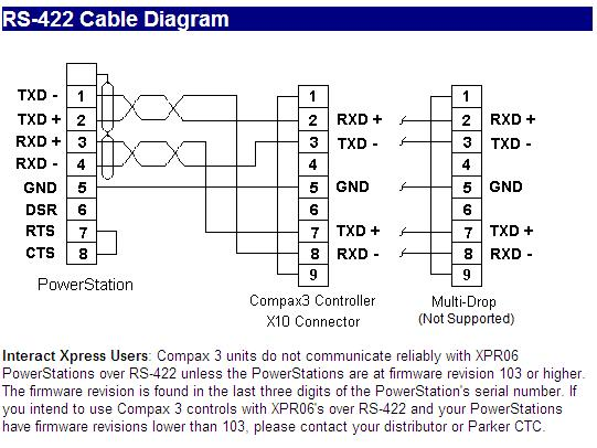 How To Set C3 To Xpress With Rs485 4wire    Rs422
