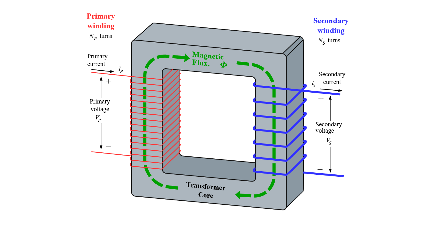 Calculating rotary and electrical power - Electromechanical